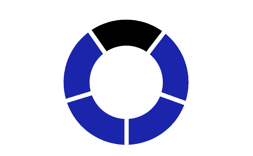 our-core-map