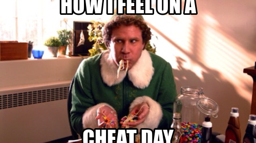 Why Cheat Days Are Important