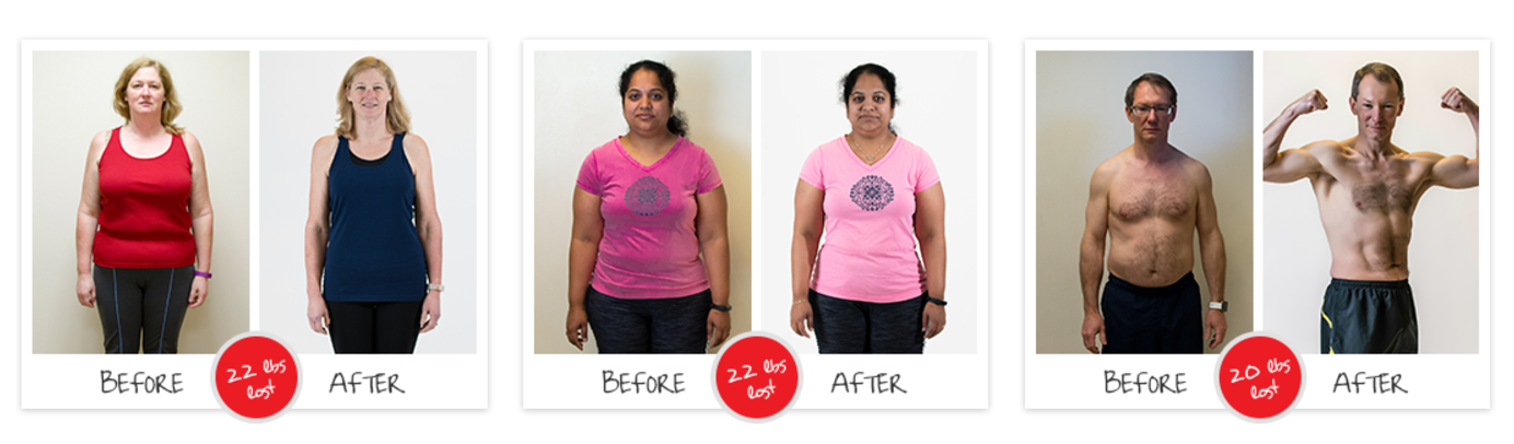 Personal training results of our clients in Richmond wa